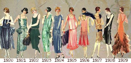 1920s-DRESS-TIMELINE-eveningwear